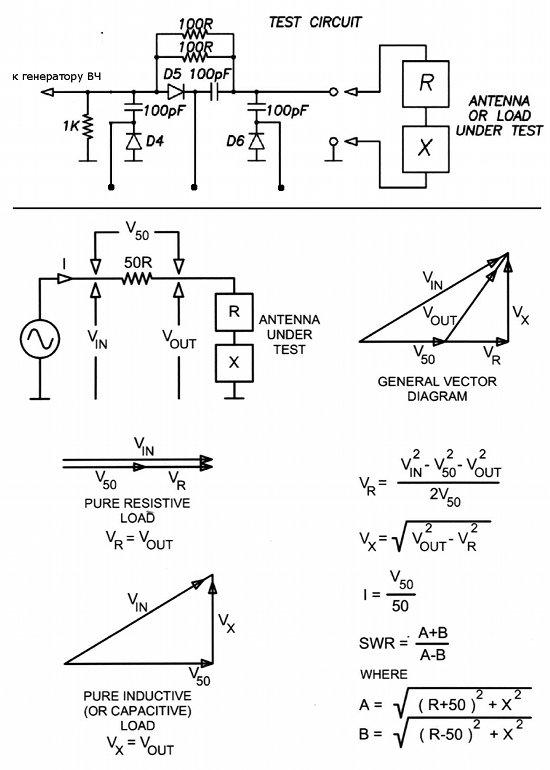 схема и теория измерения КСВ и реактивности