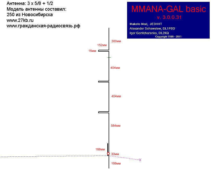 Коллинеарная антенна 3 x 5/8 + 1/2L - размеры и конструктив