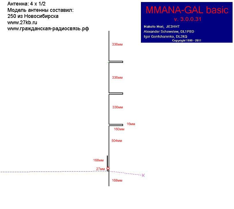 Коллинеарная антенна 4 x 1/2 - размеры и конструктив